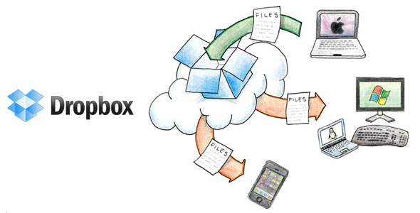 dropbox Top software for SEO Specialists